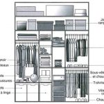 plan amenagement placard